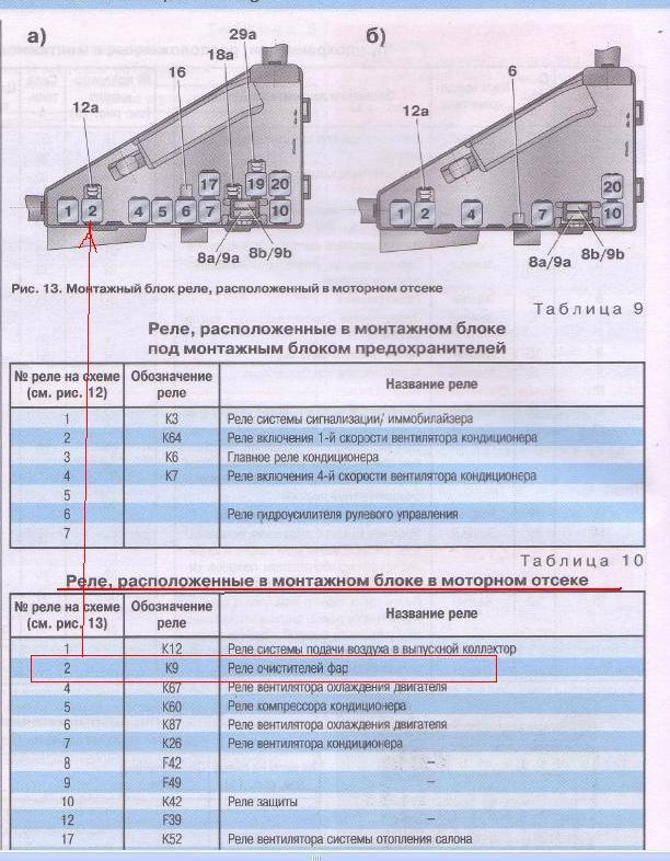 опель омега б x20xev схема предохранителей