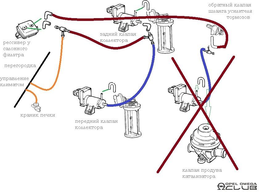 подсоединение вакуумных трубок opel omega вматорном отсеке