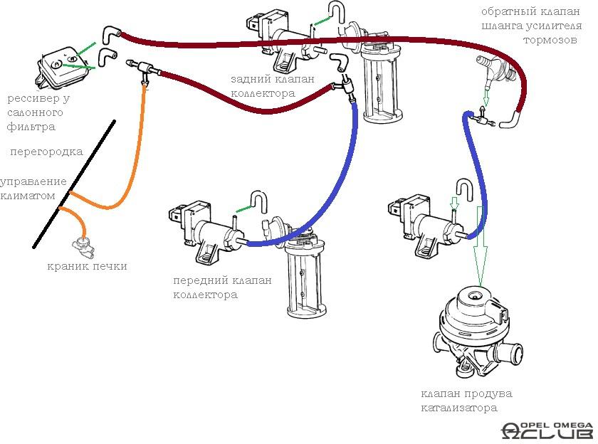Схема вакуумных трубок в