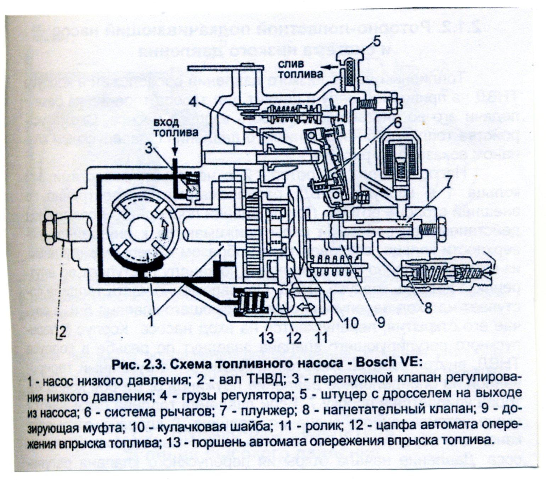 тнвд опель омега 2.3 дизель схема установки