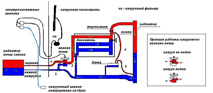 схема отопления опель омега а